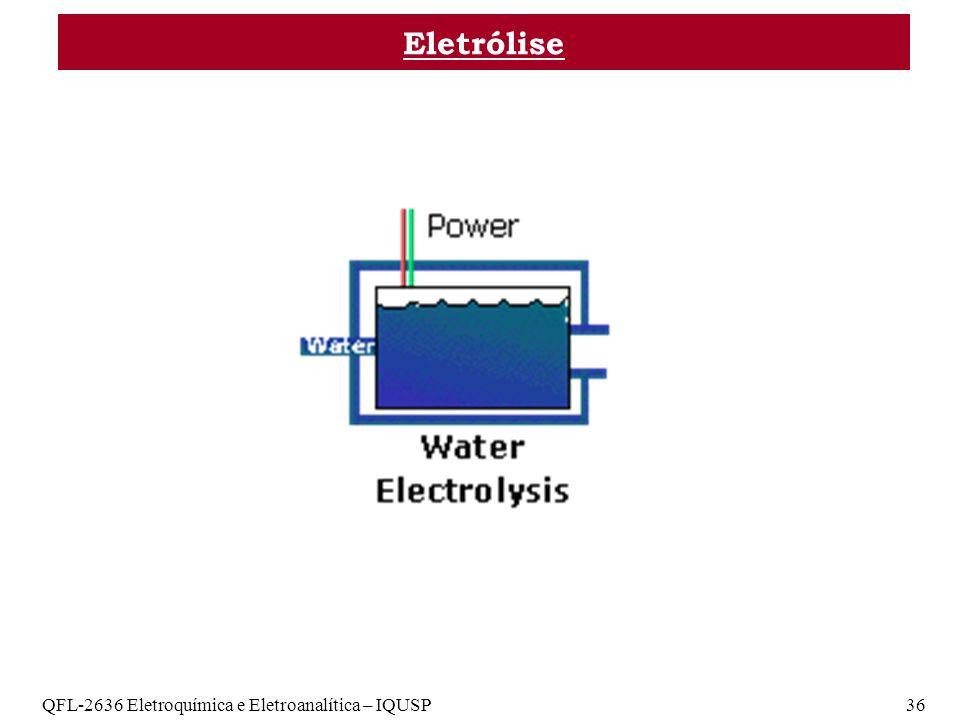 Eletrólise QFL-2636 Eletroquímica e Eletroanalítica – IQUSP36