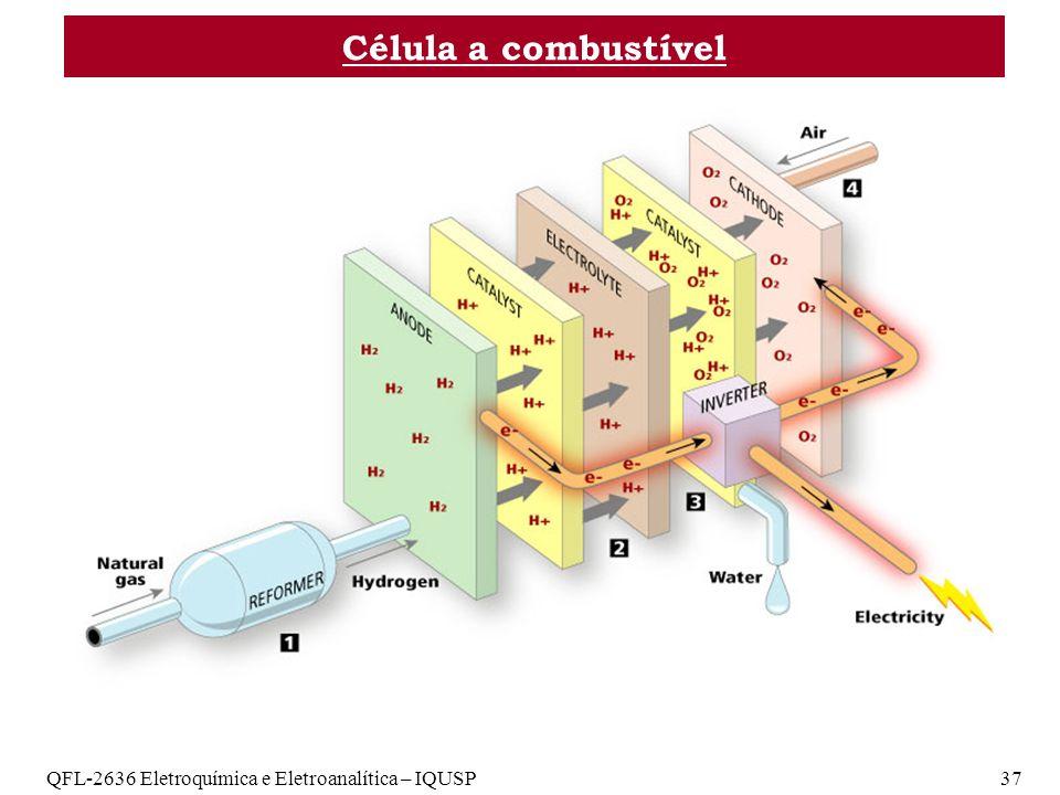 QFL-2636 Eletroquímica e Eletroanalítica – IQUSP37 Célula a combustível