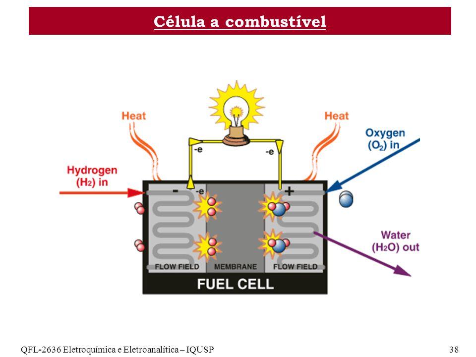 QFL-2636 Eletroquímica e Eletroanalítica – IQUSP38 Célula a combustível