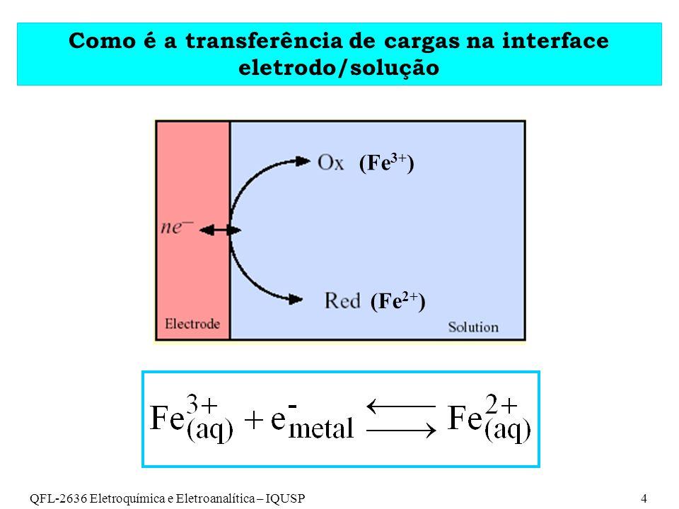 QFL-2636 Eletroquímica e Eletroanalítica – IQUSP4 Como é a transferência de cargas na interface eletrodo/solução (Fe 3+ ) (Fe 2+ )