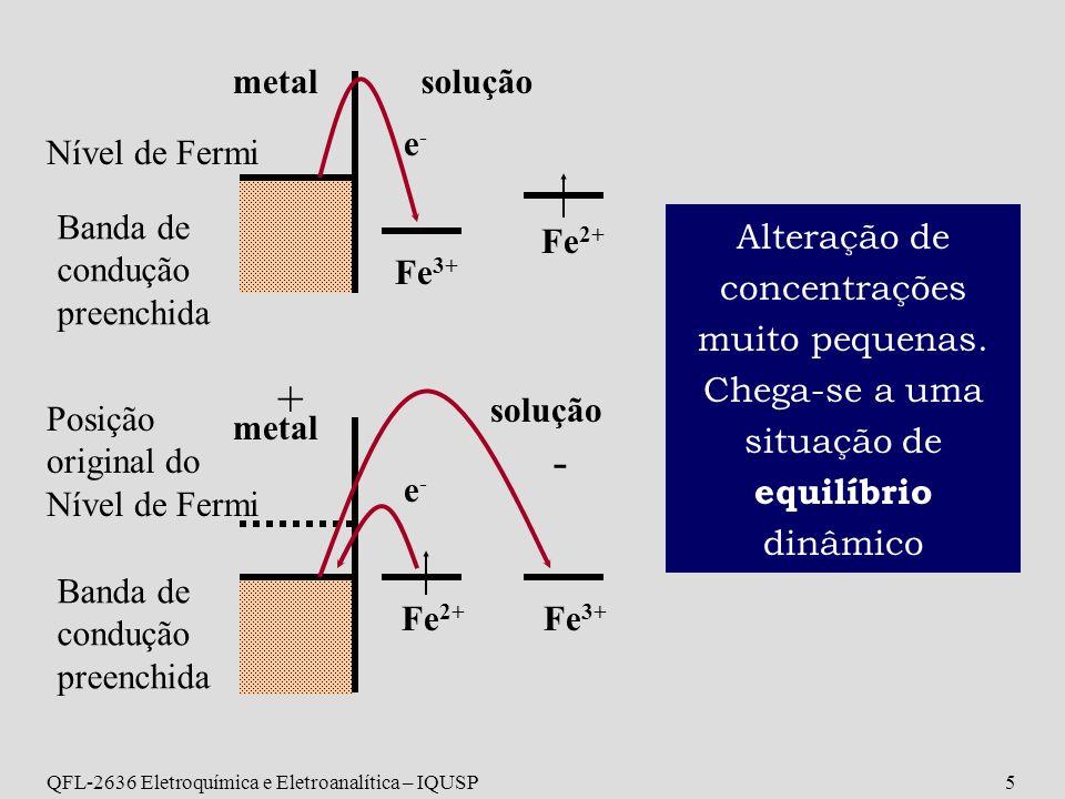 QFL-2636 Eletroquímica e Eletroanalítica – IQUSP5 Banda de condução preenchida Nível de Fermi metalsolução Fe 3+ e-e- Fe 2+ Banda de condução preenchi