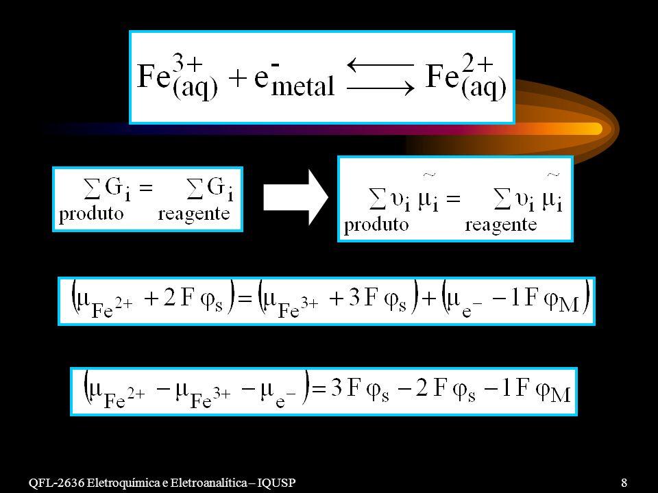 QFL-2636 Eletroquímica e Eletroanalítica – IQUSP8