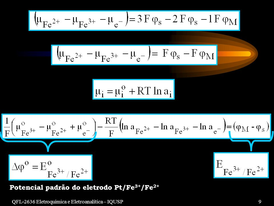 QFL-2636 Eletroquímica e Eletroanalítica – IQUSP9 Potencial padrão do eletrodo Pt/Fe 3+ /Fe 2+