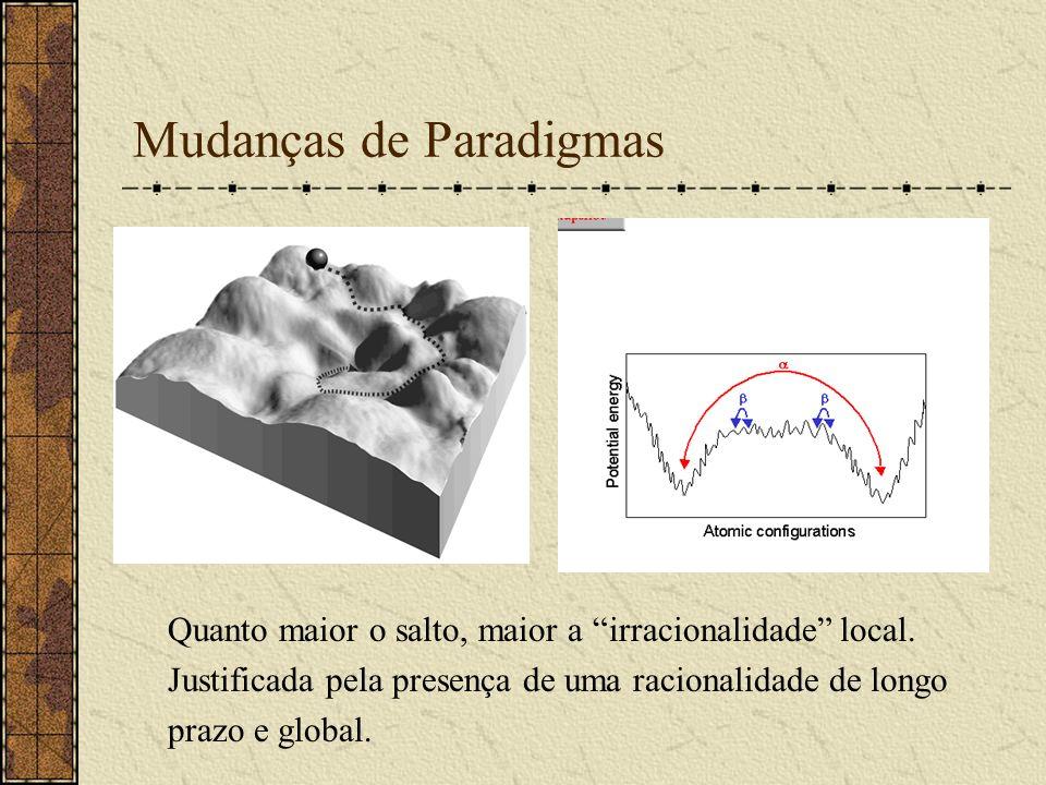 Mudanças de Paradigmas Quanto maior o salto, maior a irracionalidade local. Justificada pela presença de uma racionalidade de longo prazo e global.