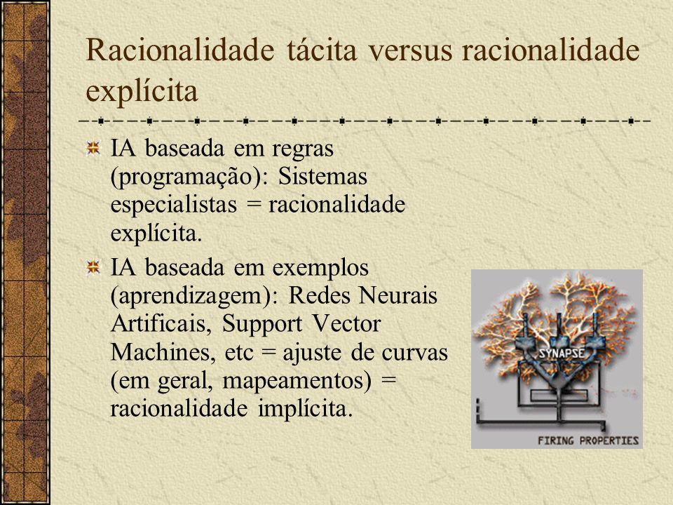 Racionalidade tácita versus racionalidade explícita IA baseada em regras (programação): Sistemas especialistas = racionalidade explícita. IA baseada e