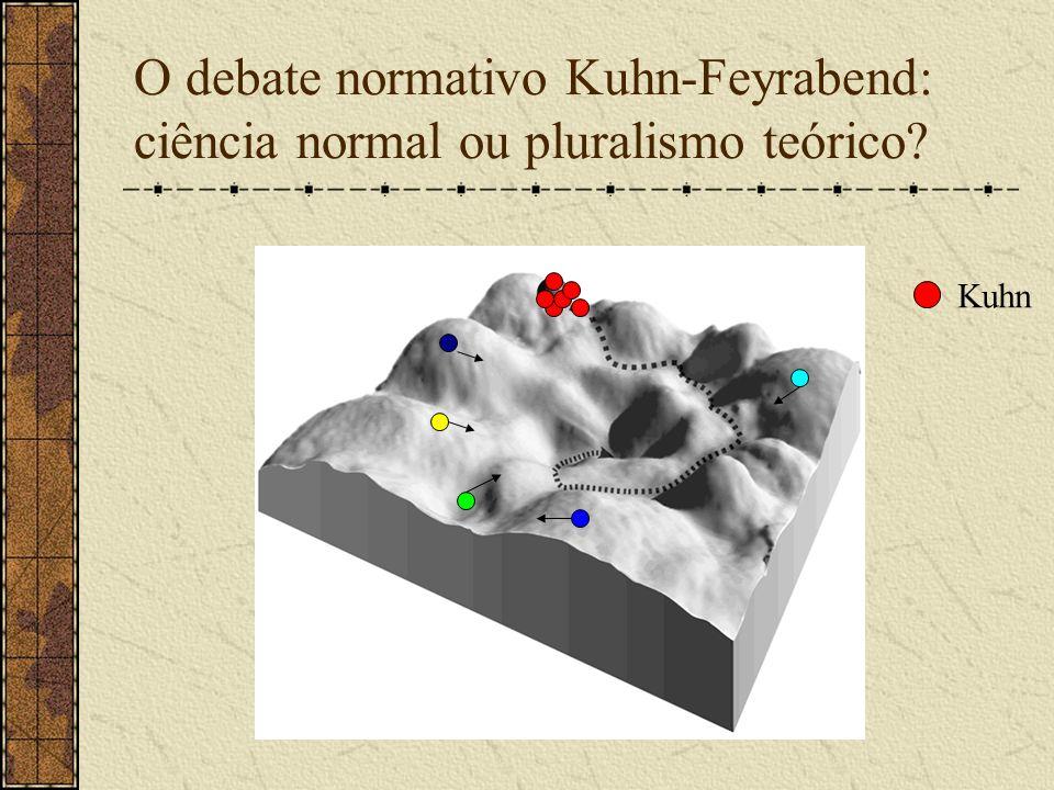 O debate normativo Kuhn-Feyrabend: ciência normal ou pluralismo teórico? Kuhn