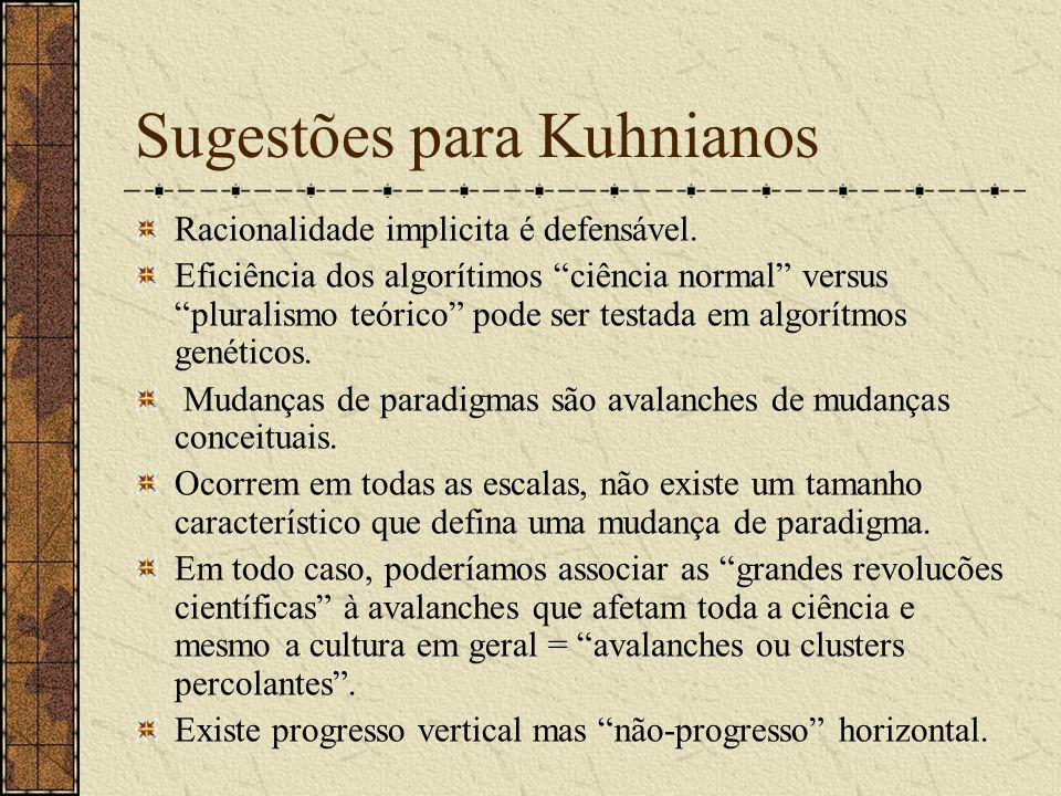 Sugestões para Kuhnianos Racionalidade implicita é defensável. Eficiência dos algorítimos ciência normal versus pluralismo teórico pode ser testada em