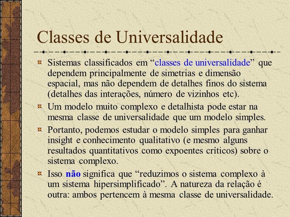 Classes de Universalidade Sistemas classificados em classes de universalidade que dependem principalmente de simetrias e dimensão espacial, mas não de