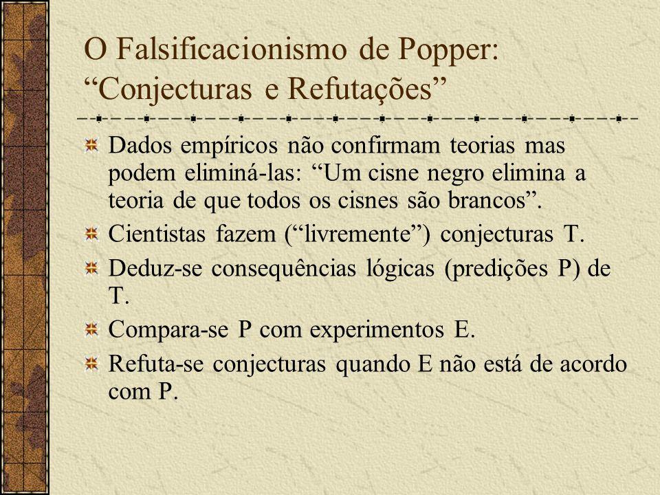 O Falsificacionismo de Popper: Conjecturas e Refutações Dados empíricos não confirmam teorias mas podem eliminá-las: Um cisne negro elimina a teoria d