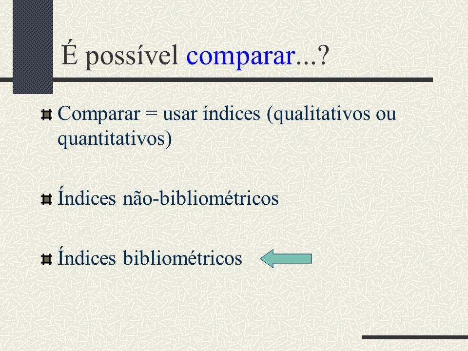 É possível comparar pesquisadores de diferentes áreas.