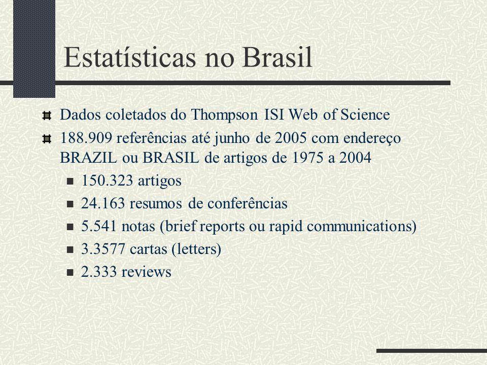 Índice h no Brasil Figura 1. Número de pesquisadores com índice h no Brasil.