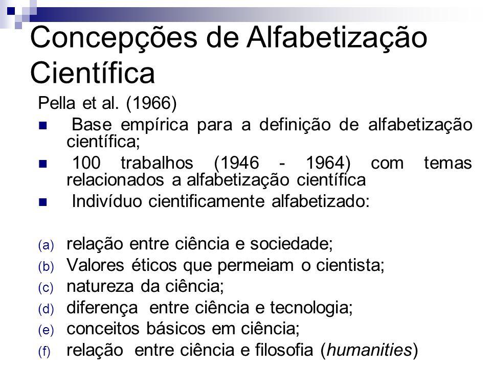 Concepções de Alfabetização Científica Pella et al. (1966) Base empírica para a definição de alfabetização científica; 100 trabalhos (1946 - 1964) com