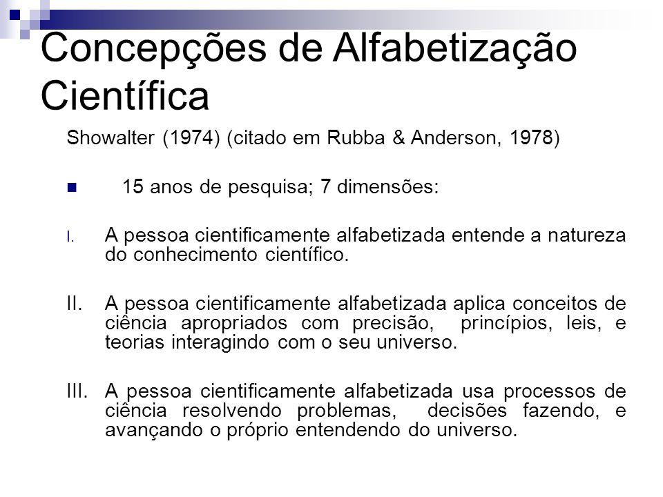Concepções de Alfabetização Científica Showalter (1974) (citado em Rubba & Anderson, 1978) 15 anos de pesquisa; 7 dimensões: I. A pessoa cientificamen