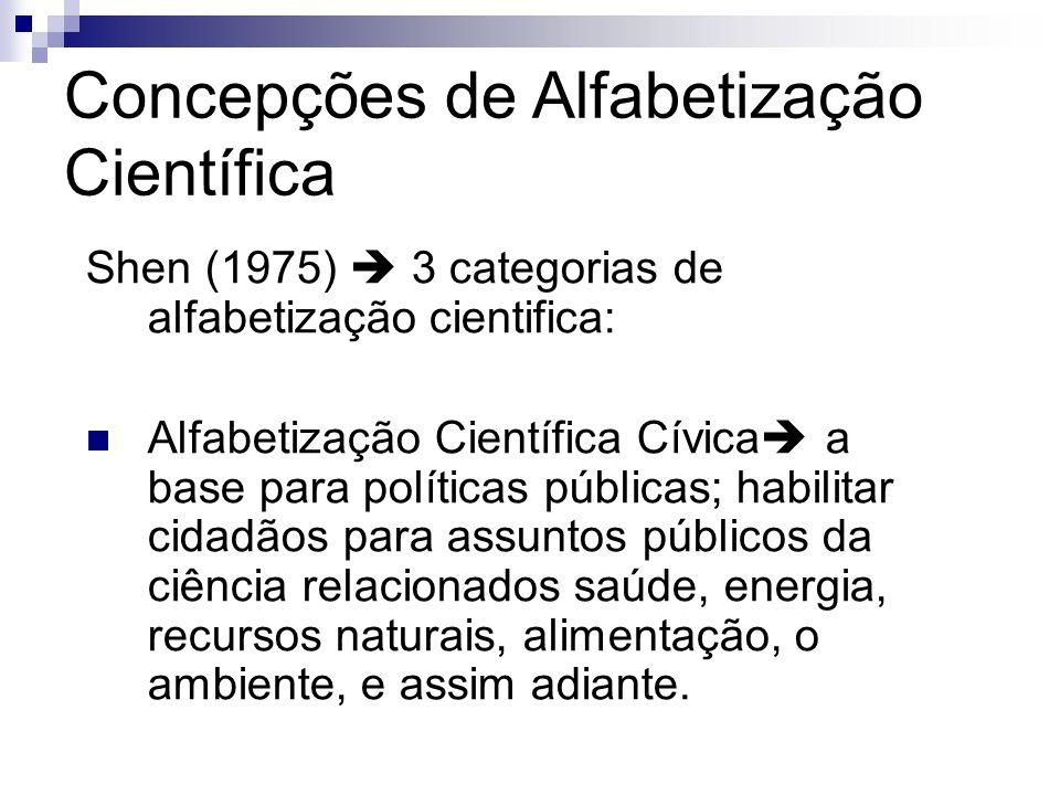 Concepções de Alfabetização Científica Shen (1975) 3 categorias de alfabetização cientifica: Alfabetização Científica Cívica a base para políticas púb