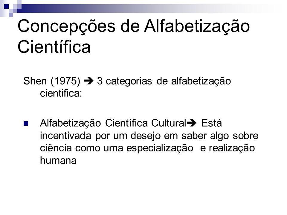 Concepções de Alfabetização Científica Shen (1975) 3 categorias de alfabetização cientifica: Alfabetização Científica Cultural Está incentivada por um