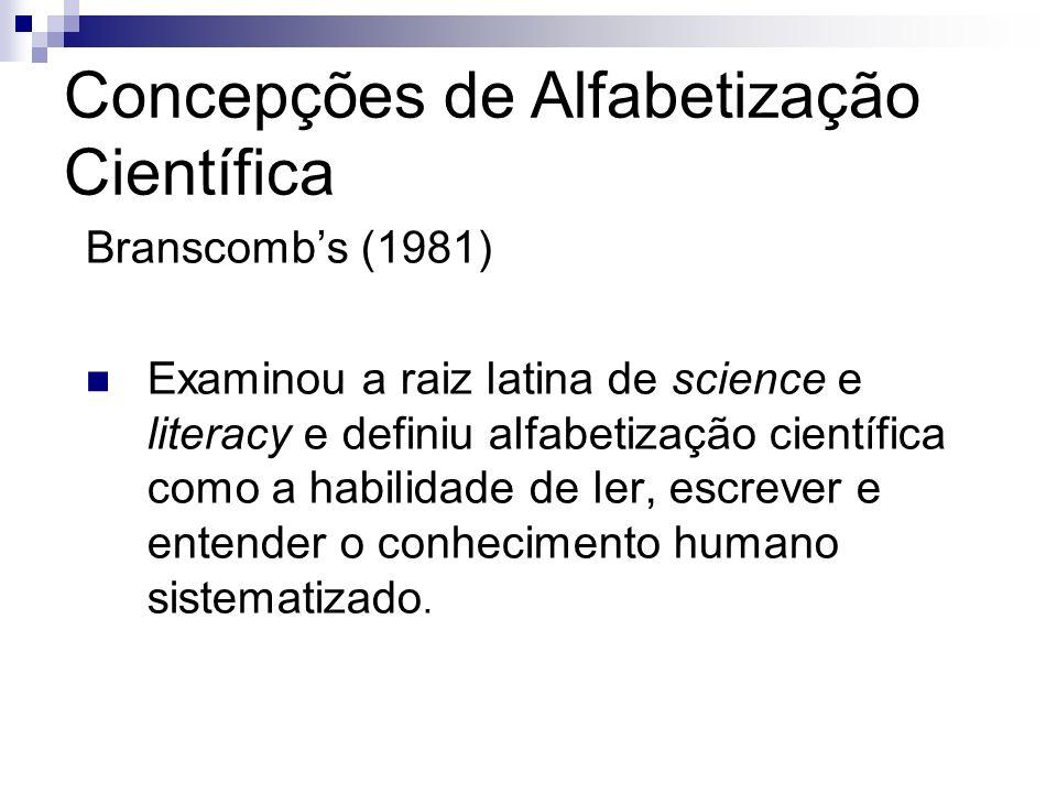 Concepções de Alfabetização Científica Branscombs (1981) Examinou a raiz latina de science e literacy e definiu alfabetização científica como a habili