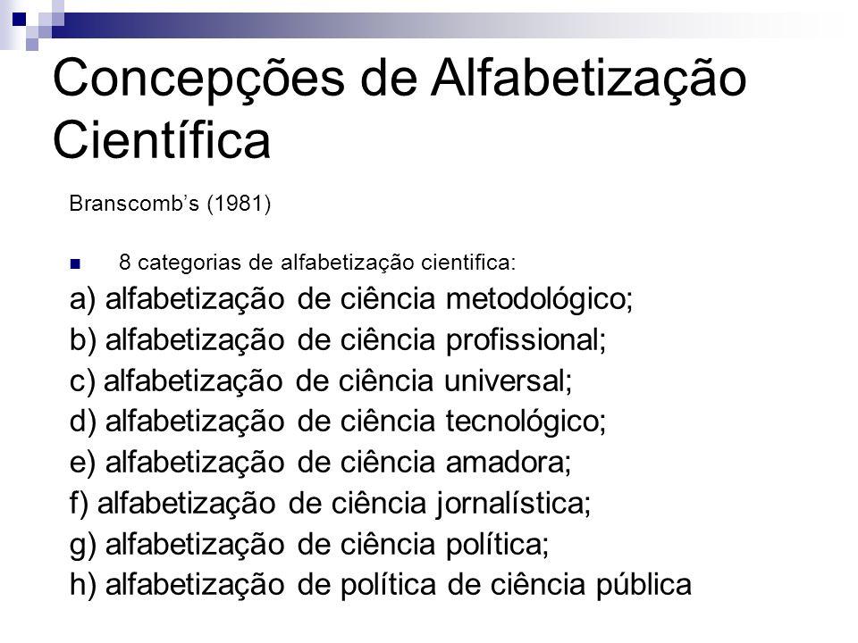 Concepções de Alfabetização Científica Branscombs (1981) 8 categorias de alfabetização cientifica: a) alfabetização de ciência metodológico; b) alfabe