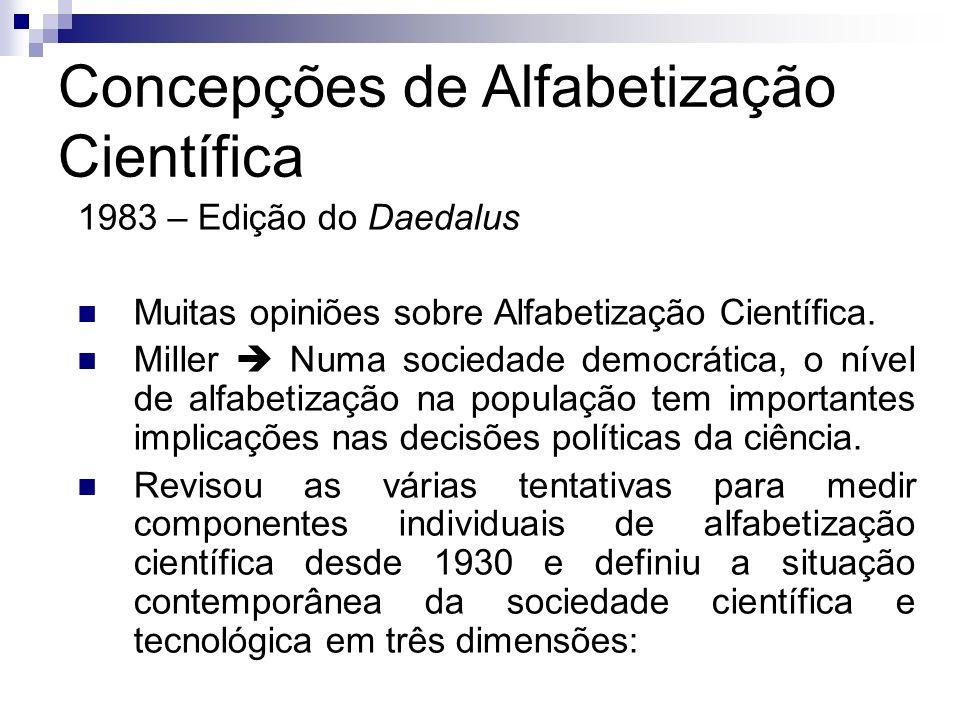 Concepções de Alfabetização Científica 1983 – Edição do Daedalus Muitas opiniões sobre Alfabetização Científica. Miller Numa sociedade democrática, o