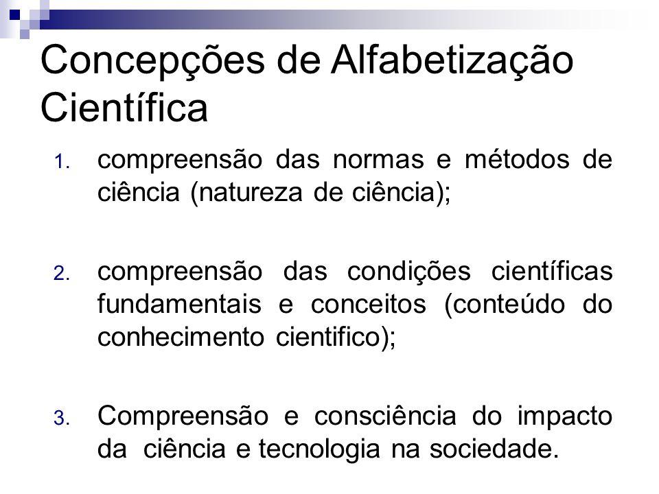 Concepções de Alfabetização Científica 1. compreensão das normas e métodos de ciência (natureza de ciência); 2. compreensão das condições científicas