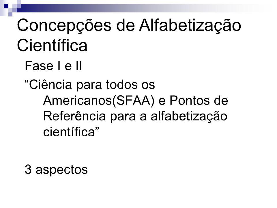 Concepções de Alfabetização Científica Fase I e II Ciência para todos os Americanos(SFAA) e Pontos de Referência para a alfabetização científica 3 asp