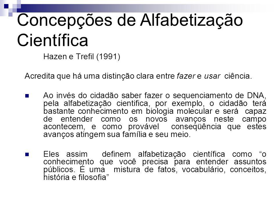 Concepções de Alfabetização Científica Hazen e Trefil (1991) Acredita que há uma distinção clara entre fazer e usar ciência. Ao invés do cidadão saber