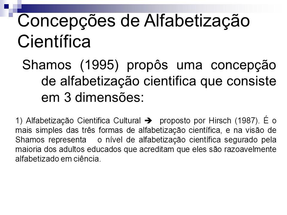 Concepções de Alfabetização Científica Shamos (1995) propôs uma concepção de alfabetização cientifica que consiste em 3 dimensões: 1) Alfabetização Ci