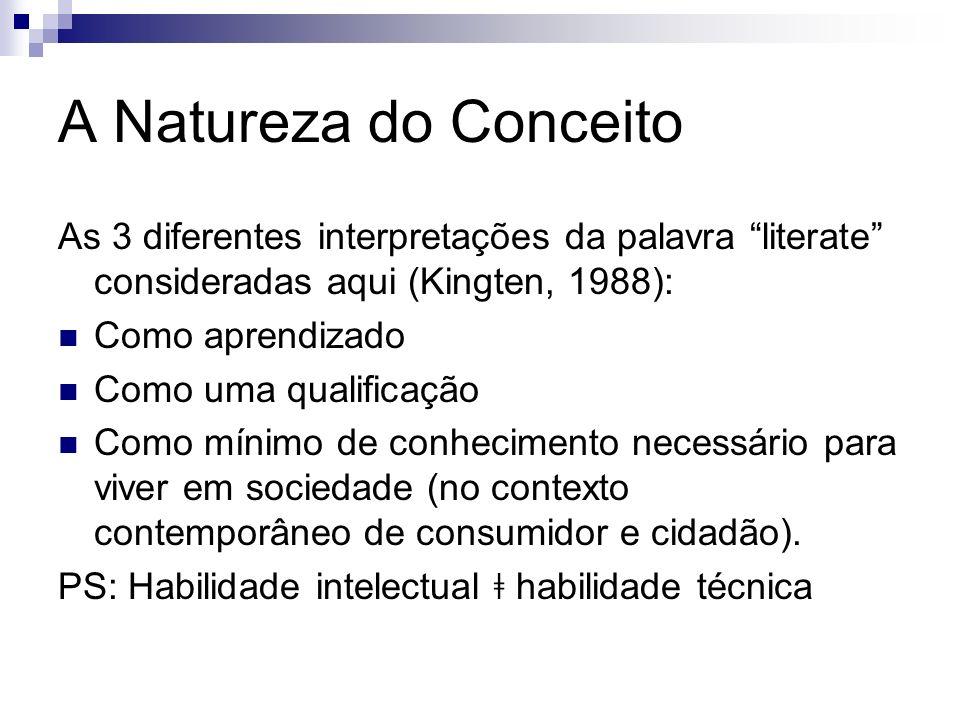 A Natureza do Conceito As 3 diferentes interpretações da palavra literate consideradas aqui (Kingten, 1988): Como aprendizado Como uma qualificação Co