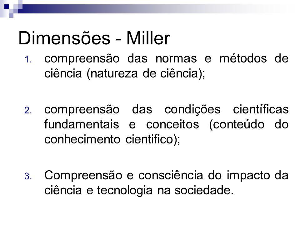 Dimensões - Miller 1. compreensão das normas e métodos de ciência (natureza de ciência); 2. compreensão das condições científicas fundamentais e conce
