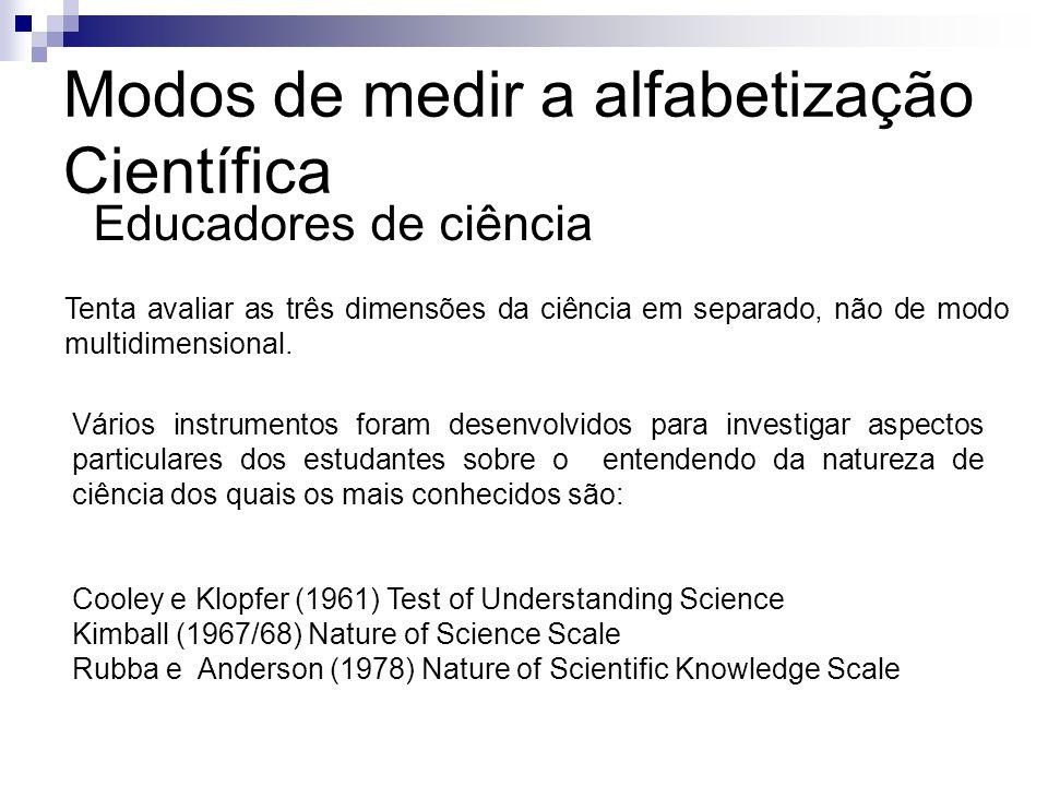 Modos de medir a alfabetização Científica Educadores de ciência Tenta avaliar as três dimensões da ciência em separado, não de modo multidimensional.