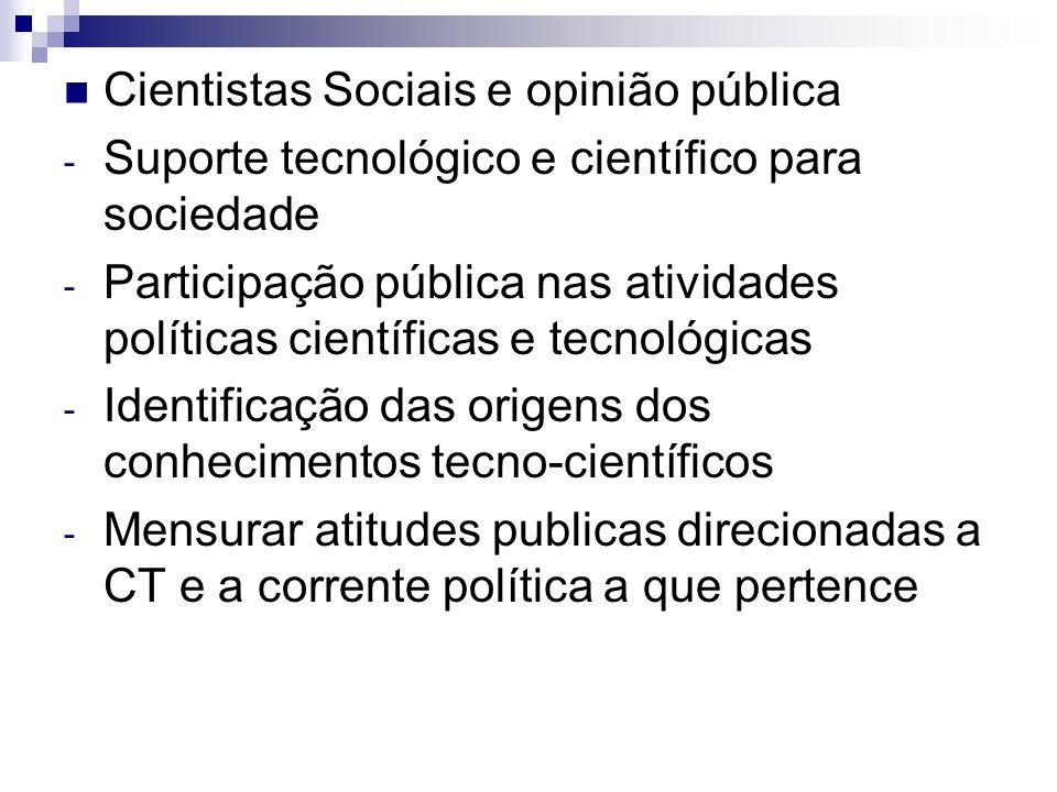Cientistas Sociais e opinião pública - Suporte tecnológico e científico para sociedade - Participação pública nas atividades políticas científicas e t