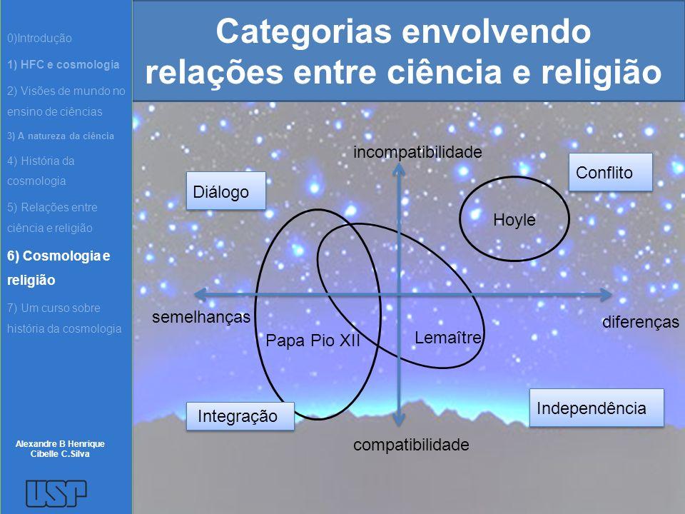 Categorias envolvendo relações entre ciência e religião 0)Introdução 1) HFC e cosmologia 2) Visões de mundo no ensino de ciências 3) A natureza da ciê