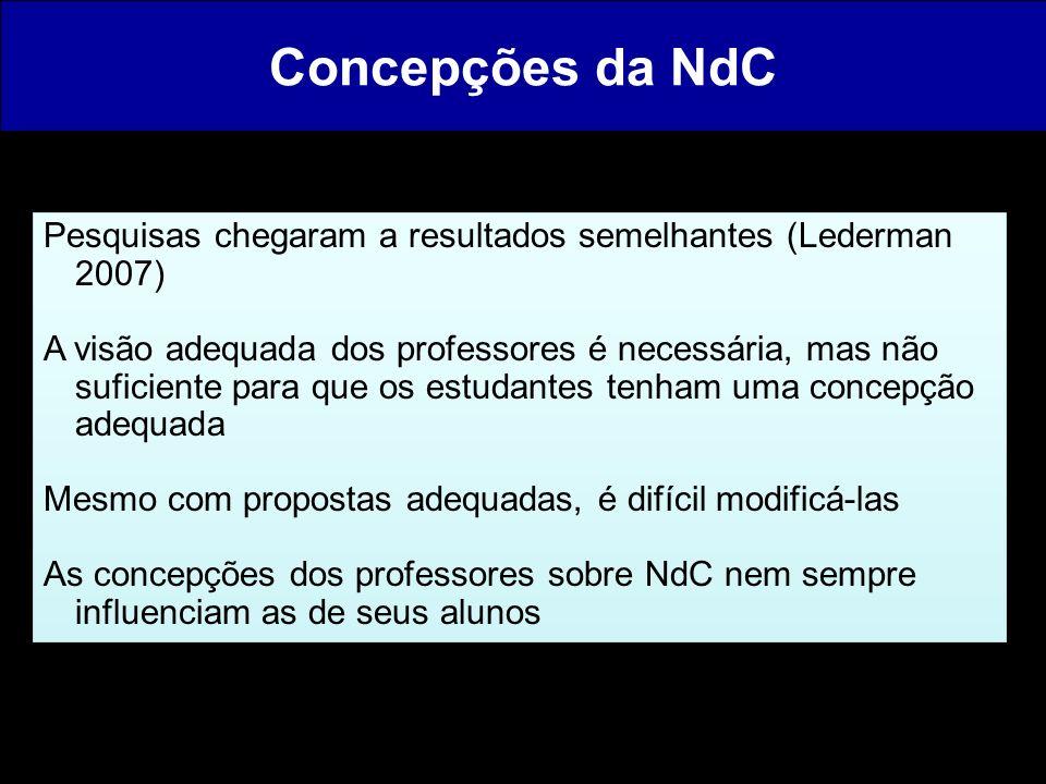 Concepções da NdC Pesquisas chegaram a resultados semelhantes (Lederman 2007) A visão adequada dos professores é necessária, mas não suficiente para q