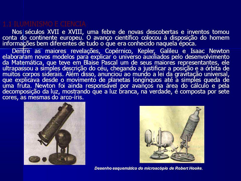 1.1 ILUMINISMO E CIENCIA Nos séculos XVII e XVIII, uma febre de novas descobertas e inventos tomou conta do continente europeu.
