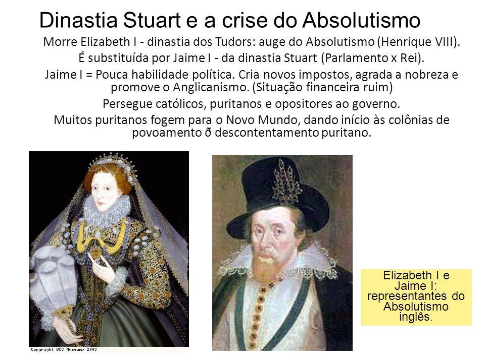 Morre Elizabeth I - dinastia dos Tudors: auge do Absolutismo (Henrique VIII).