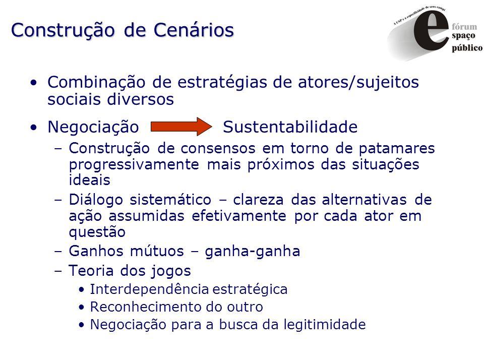 Construção de Cenários Combinação de estratégias de atores/sujeitos sociais diversos Negociação Sustentabilidade –Construção de consensos em torno de
