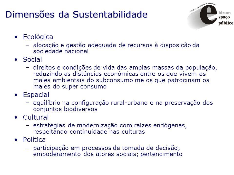 Dimensões da Sustentabilidade Ecológica –alocação e gestão adequada de recursos à disposição da sociedade nacional Social –direitos e condições de vid