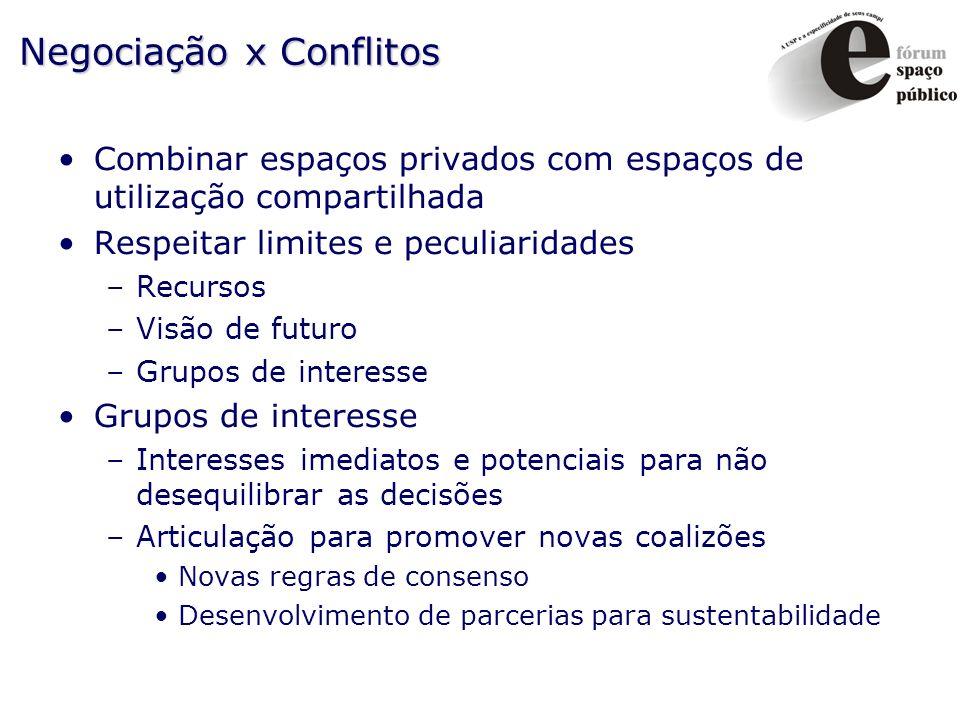 Negociação x Conflitos Combinar espaços privados com espaços de utilização compartilhada Respeitar limites e peculiaridades –Recursos –Visão de futuro