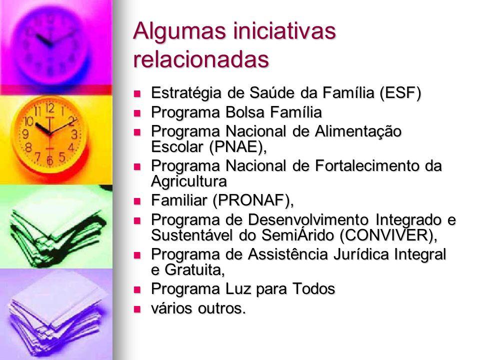 Algumas iniciativas relacionadas Estratégia de Saúde da Família (ESF) Estratégia de Saúde da Família (ESF) Programa Bolsa Família Programa Bolsa Famíl