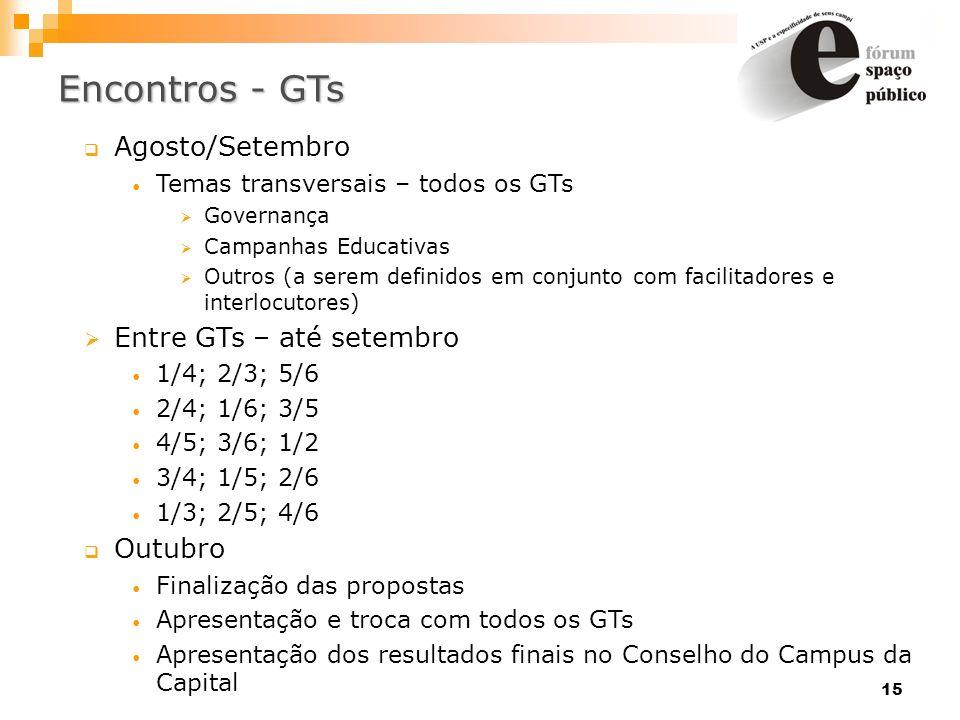 15 Encontros - GTs Agosto/Setembro Temas transversais – todos os GTs Governança Campanhas Educativas Outros (a serem definidos em conjunto com facilit