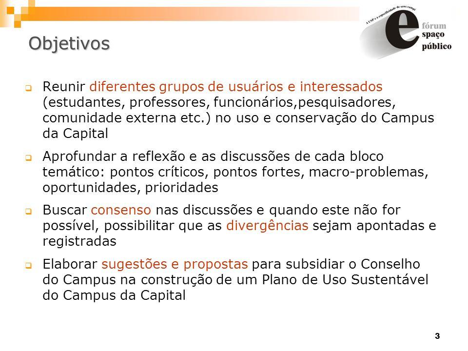 3 Objetivos Reunir diferentes grupos de usuários e interessados (estudantes, professores, funcionários,pesquisadores, comunidade externa etc.) no uso