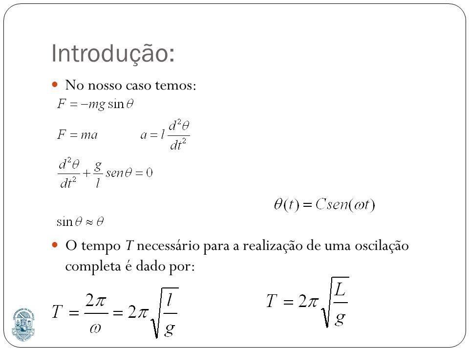 Introdução: No nosso caso temos: O tempo T necessário para a realização de uma oscilação completa é dado por:
