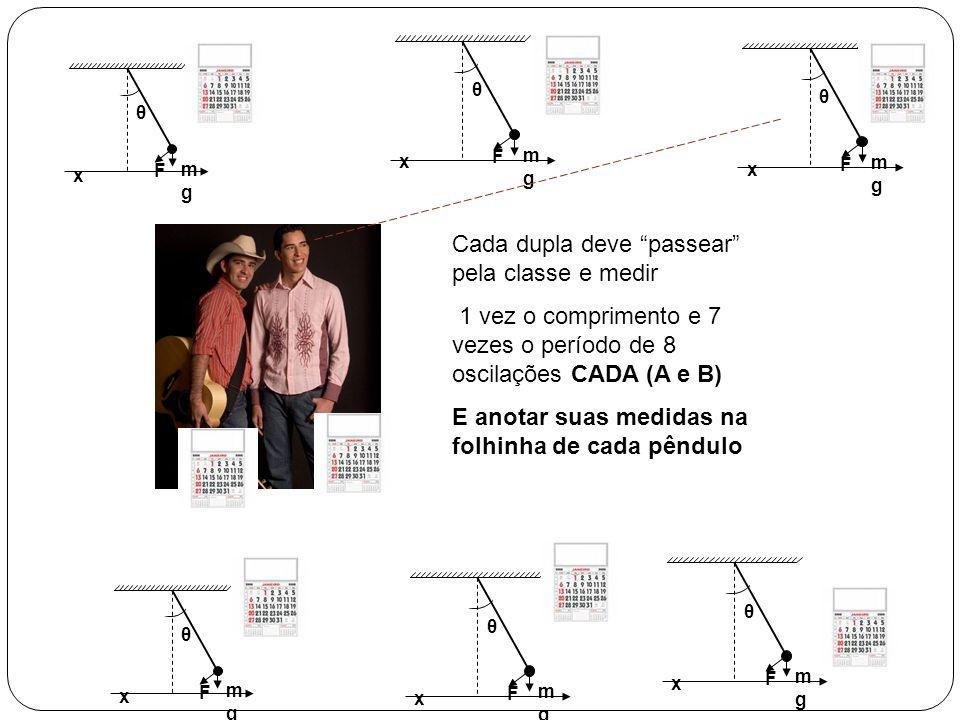 mgmg F x θ mgmg F x θ mgmg F x θ mgmg F x θ mgmg F x θ mgmg F x θ Cada dupla deve passear pela classe e medir 1 vez o comprimento e 7 vezes o período