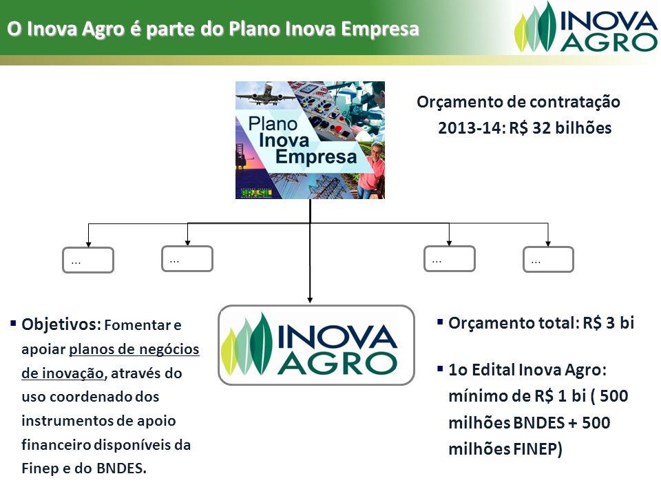 O Inova Agro é parte do Plano Inova Empresa... Orçamento de contratação 2013-14: R$ 32 bilhões Orçamento total: R$ 3 bi 1o Edital Inova Agro: mínimo d