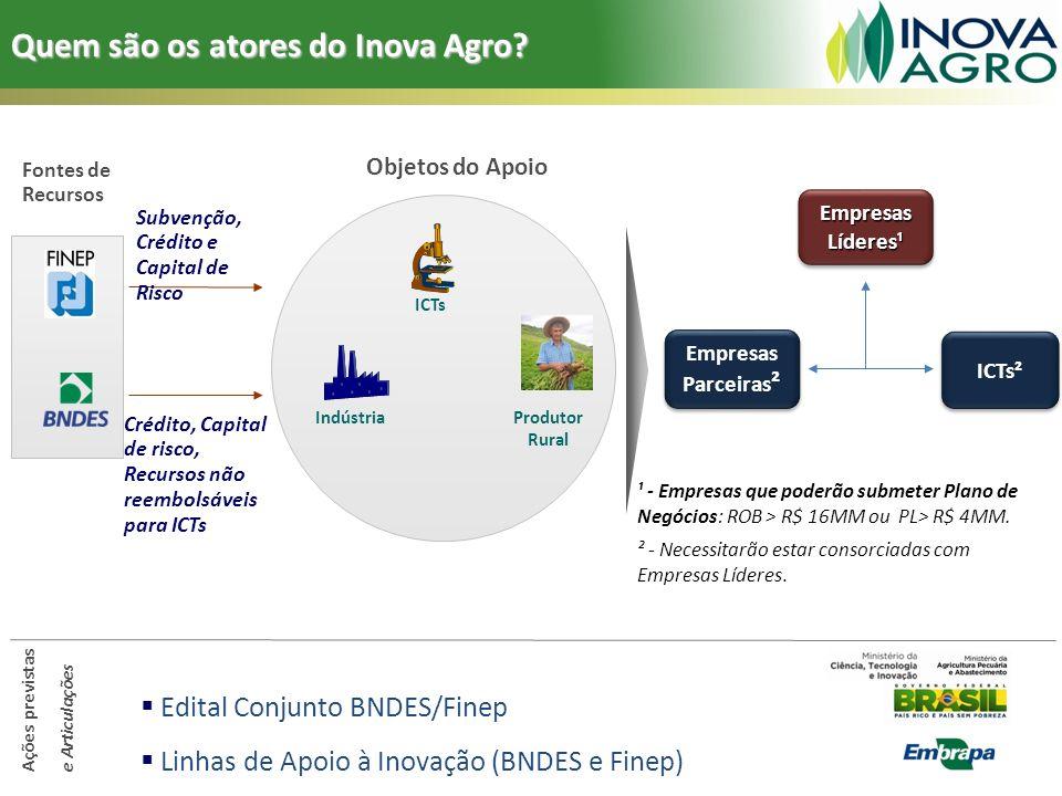Produtor Rural Indústria ICTs Subvenção, Crédito e Capital de Risco Crédito, Capital de risco, Recursos não reembolsáveis para ICTs Edital Conjunto BN