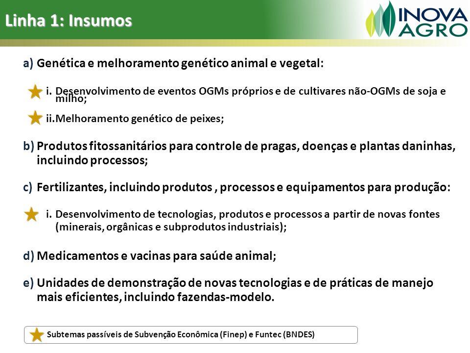 Linha 1: Insumos a)Genética e melhoramento genético animal e vegetal: i.Desenvolvimento de eventos OGMs próprios e de cultivares não-OGMs de soja e mi