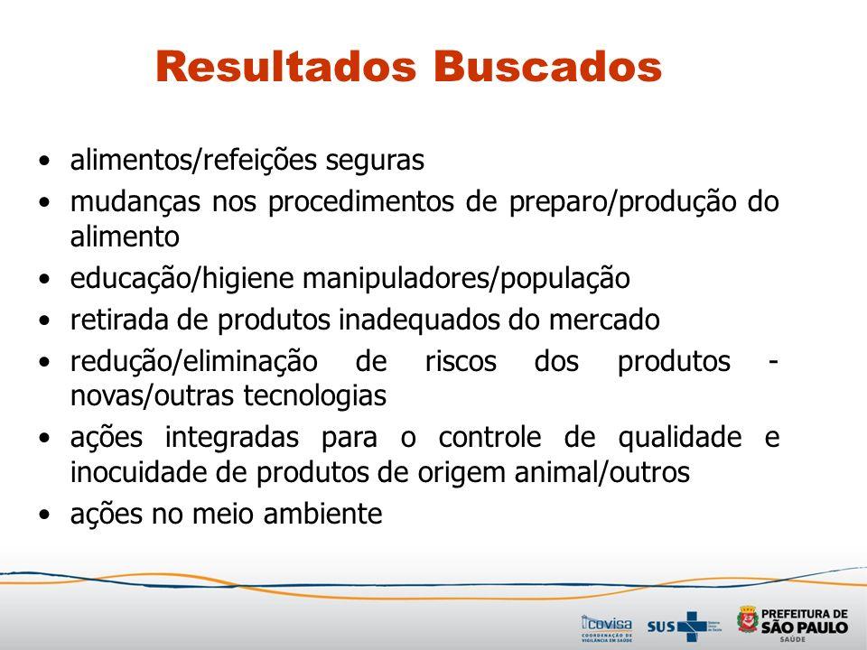 Resultados Buscados alimentos/refeições seguras mudanças nos procedimentos de preparo/produção do alimento educação/higiene manipuladores/população re
