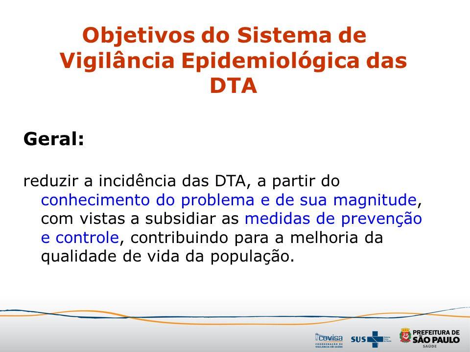 Objetivos do Sistema de Vigilância Epidemiológica das DTA Geral: reduzir a incidência das DTA, a partir do conhecimento do problema e de sua magnitude