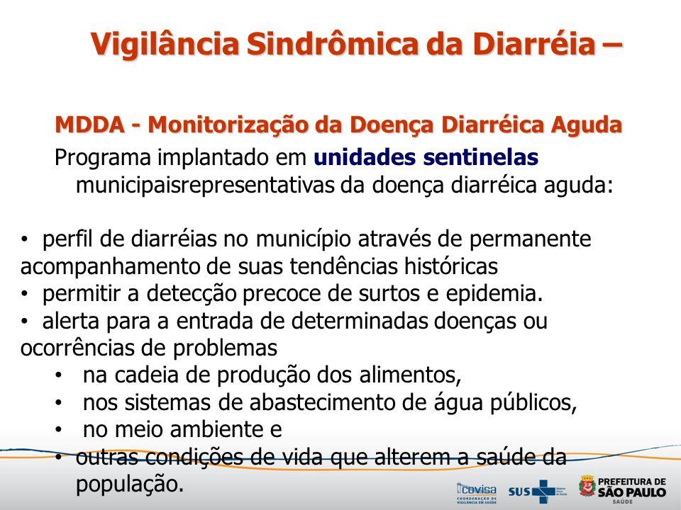 Vigilância Sindrômica da Diarréia – MDDA - Monitorização da Doença Diarréica Aguda Programa implantado em unidades sentinelas municipaisrepresentativa