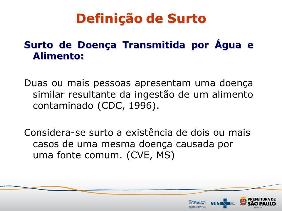Definição de Surto Surto de Doença Transmitida por Água e Alimento: Duas ou mais pessoas apresentam uma doença similar resultante da ingestão de um al