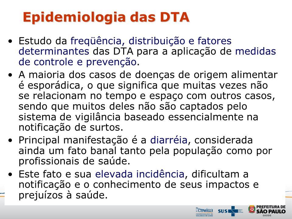 Estudo da freqüência, distribuição e fatores determinantes das DTA para a aplicação de medidas de controle e prevenção. A maioria dos casos de doenças